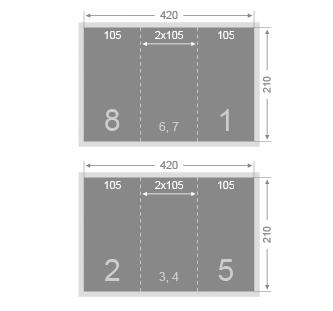 Dépliant 105x210 mm 4 volets